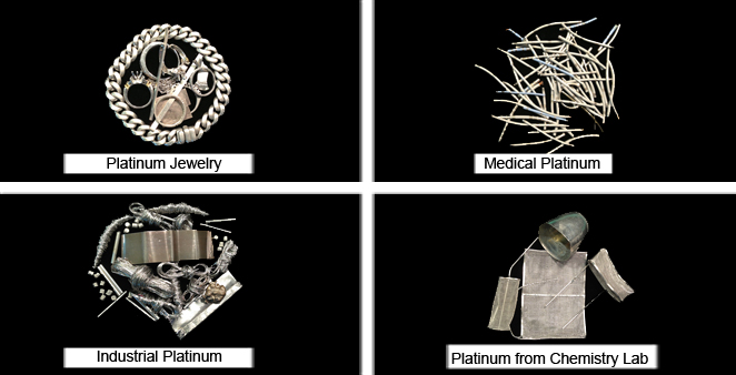 precious and process palladium recovery platinum gold refining schematic including silver metal